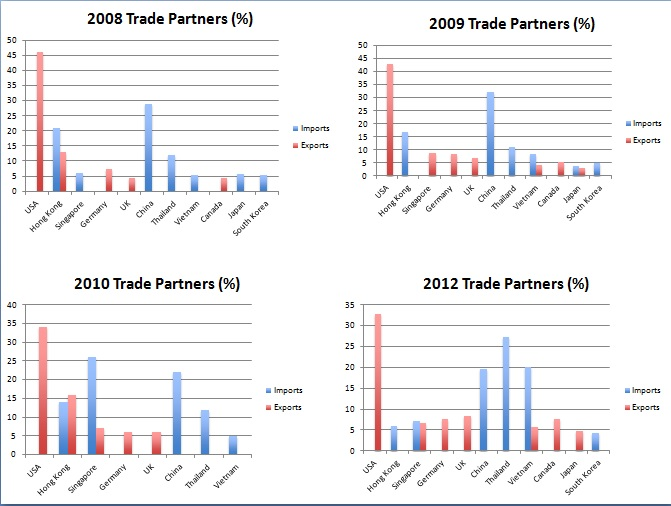 trade conflict and the european union economic relationship
