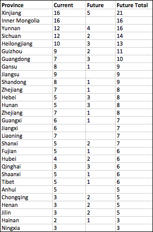 Number of airports in each of China's provinces.