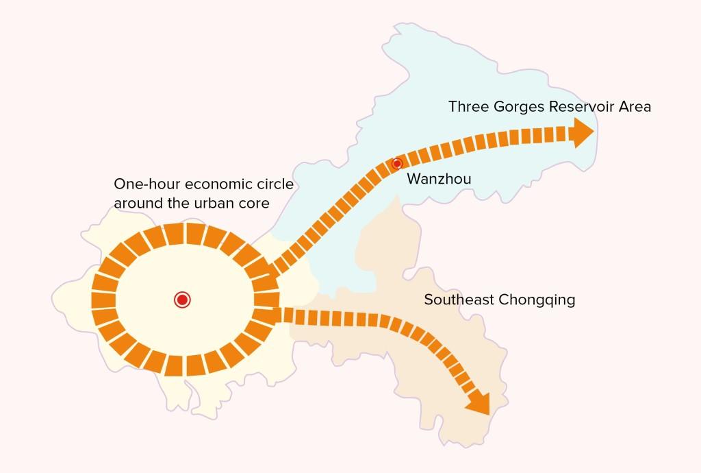 """Map 2: Chongqing's """"One Circle and Two Wings"""" Development Plan Source: Chongqing Municipal Planning Bureau."""